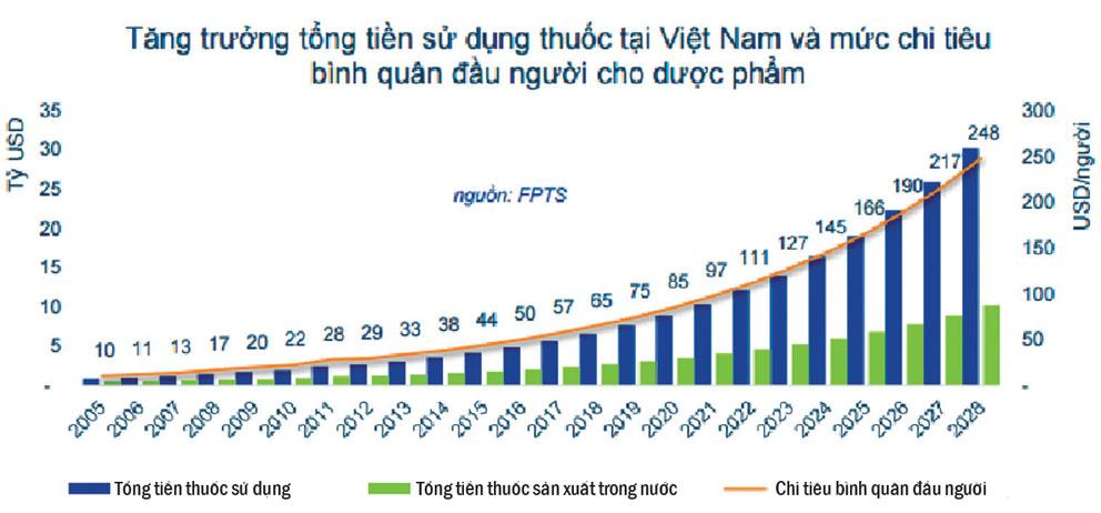 TPP- những tác động đối với ngành dược Việt Nam và thế giới.